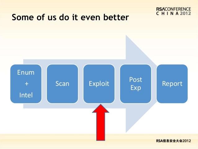 Case Study on MIS: Information System in Restaurant