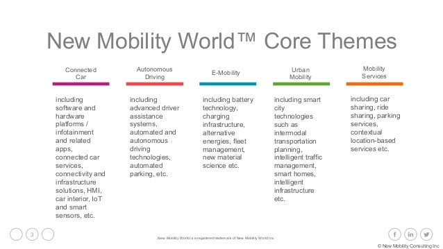 New Mobility Consulting Executive Overview