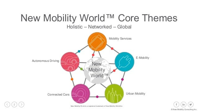 New Mobility Consulting Overview Slide 2