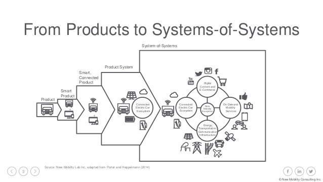 New Mobility Consulting Overview Slide 3