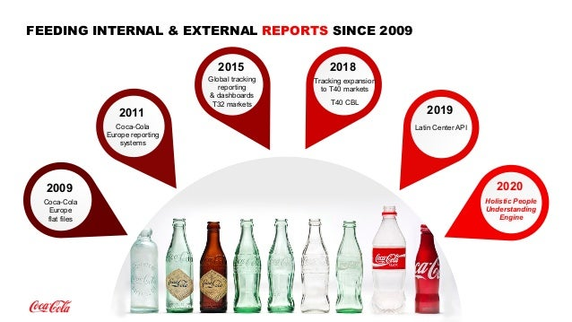 NewMR 2019 - No fake news, how Coca-Cola created one source