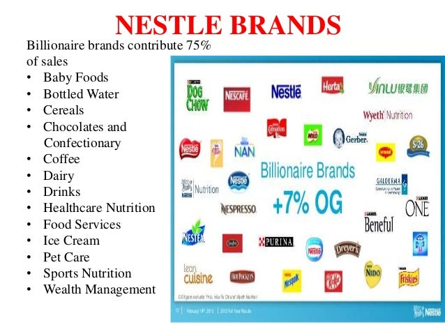 a company history and overview of the nestle bottling company Nestlé has worked with dairy farmers throughout its 150-year history  annual  review 2015 corporate  beverage company, we have an opportunity to create.