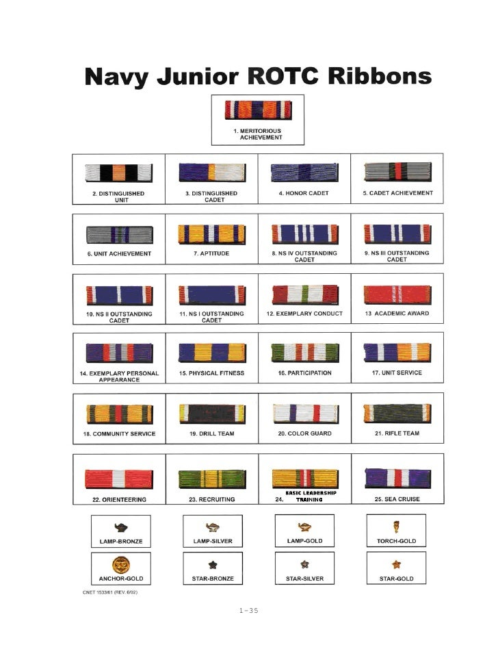 Service Dating Ribbon Njrotc Us Two Of