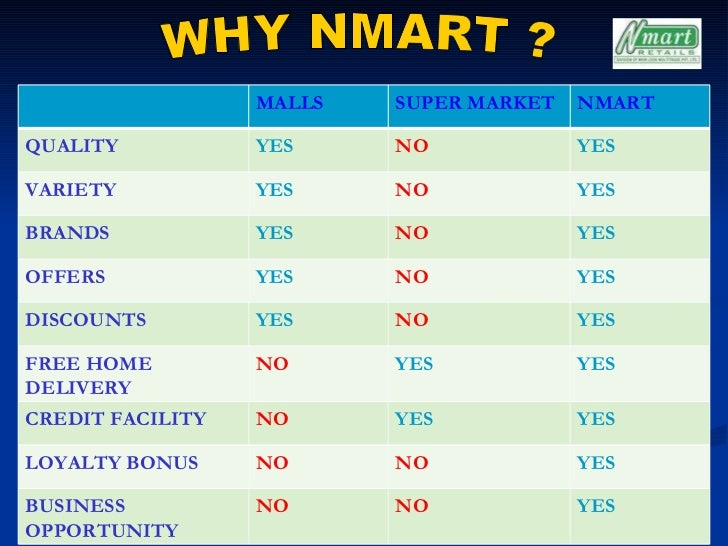 nmart business plan
