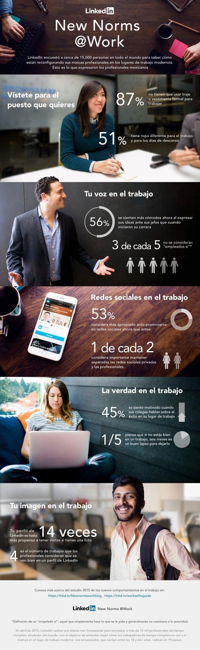 Infografía | México, new norms @Work