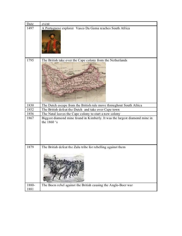 Date    event1497    A Portuguese explorer Vasco Da Gama reaches South Africa1795    The British take over the Cape colony...