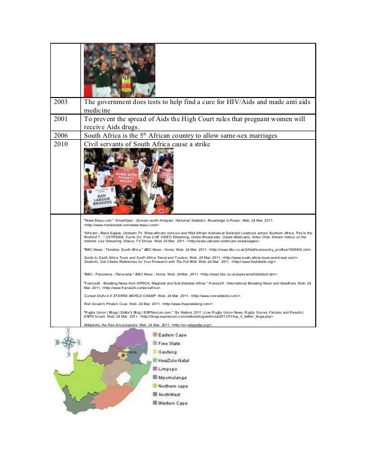 New not lost south africa timeline publicscrutiny Images
