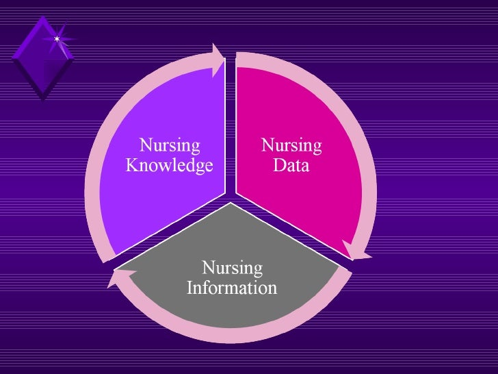 nursing information expert Nursing is a profession within the health care sector that focuses on protecting and promoting health care it involves prevention of illness, injury and.