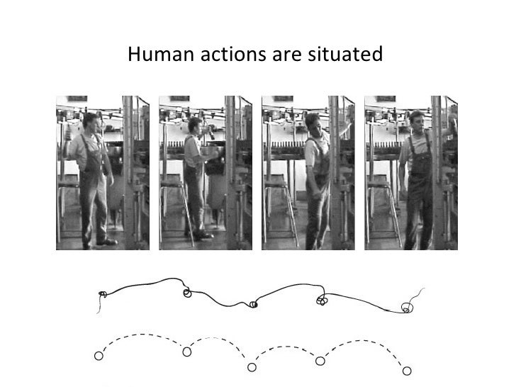 Human actions are situated … .