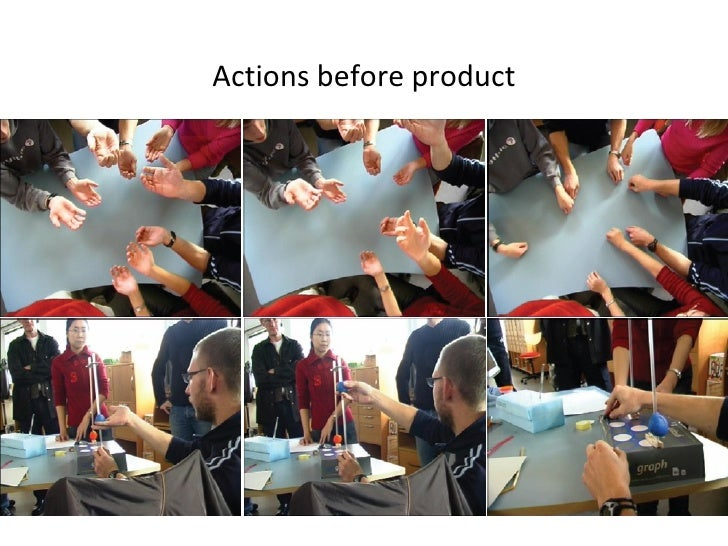 Actions before product