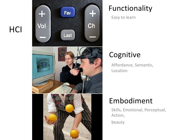 Functionality Affordance, Semantic, Location Cognitive Embodiment Skills, Emotional, Perceptual, Action,  beauty Easy to l...