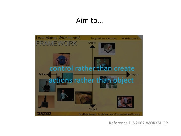 Aim to…  control rather than create actions rather than object  Reference DIS 2002 WORKSHOP