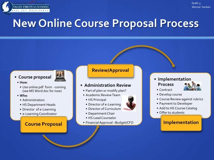 online course proposal Proposal to develop a new course this template should be used for all  proposals for new courses it should also be used for proposals to redevelop or  extend.