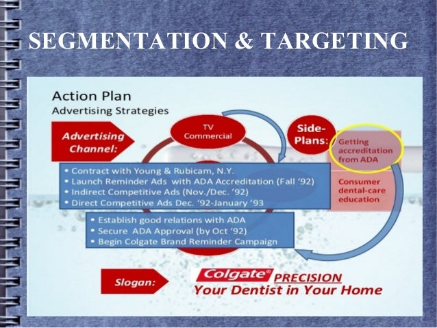 PLACES ● Choosing the appropriate place to sell Precision is, relatively, the least complicated matter which Colgate- Palm...