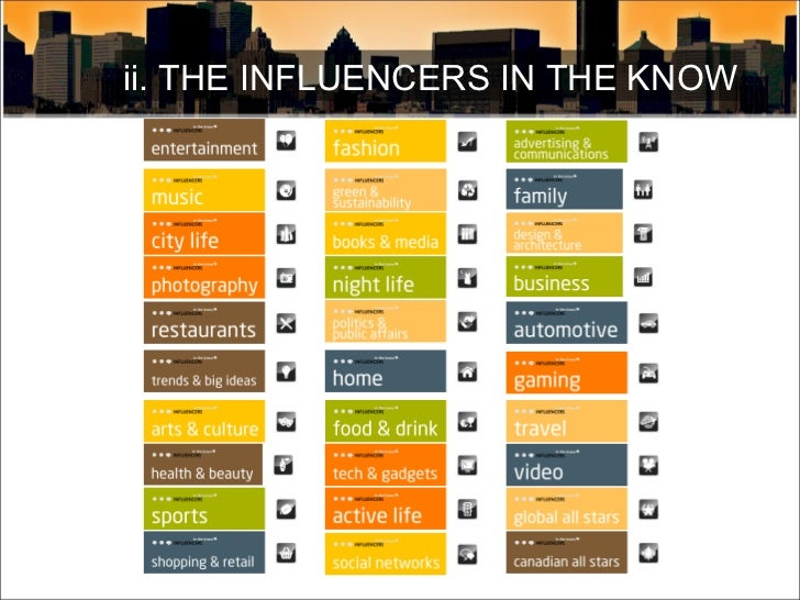 ii. THE INFLUENCERS IN THE KNOW