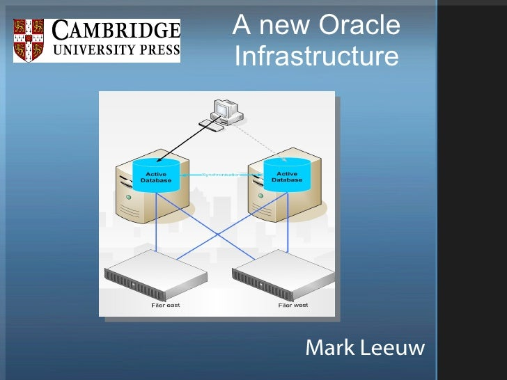 A new Oracle Infrastructure Mark Leeuw