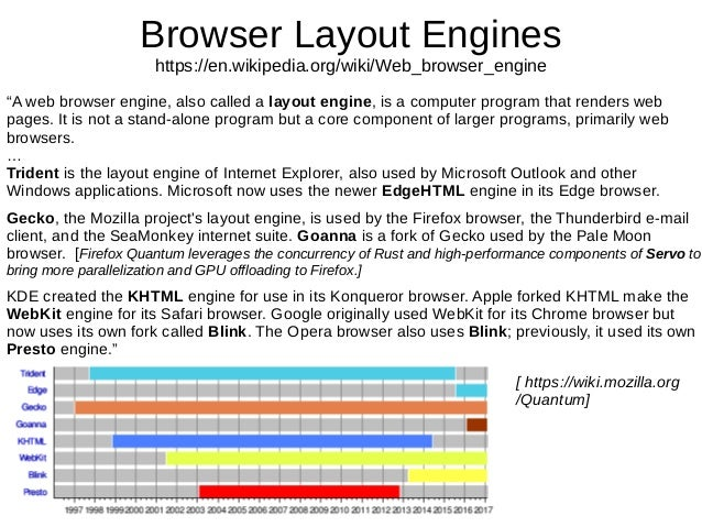 New or obscure web browsers (4x3 draft 5)