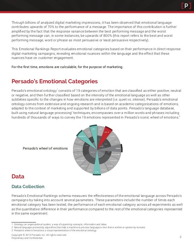 The Nuances Of Emotion And Language >> Persado S Emotional Rankings Report