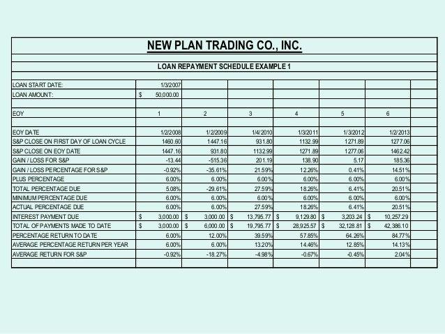 Active Trading Co S.A. De C.V., CALLE MERCADO 18 ...