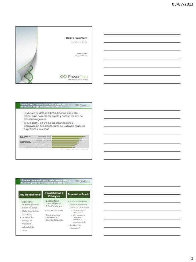 05/07/2013 1 EMC GreenPlum New Platform for New Era Luis Rodriguez Lima, 05 de julio de 2013 • Las bases de datos OLTP tra...
