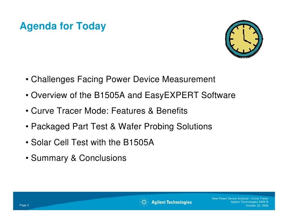Power Device Analyzer/Curve Tracer