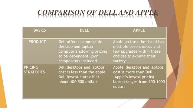 apple vs dell an analysis of A look at the weekly charts for apple and its competitors helps determine which of these companies, if any apple vs competitors: a look at the charts.