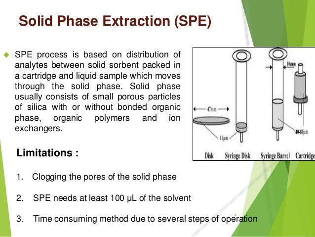 SOLID PHASE EXTRACTION DEFINITION PDF DOWNLOAD