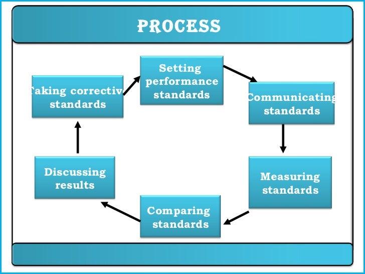 Process Setting Performance ...