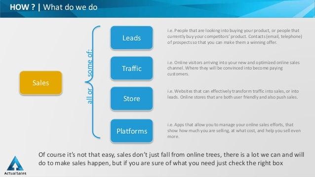 Sales Presentation ActualSales Latin America