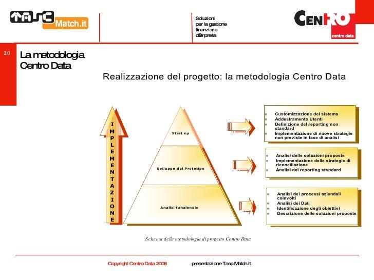 Schema della metodologia di progetto Centro Data La metodologia Centro Data