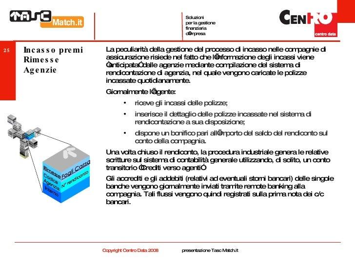 Incasso premi Rimesse Agenzie <ul><li>La peculiarità della gestione del processo di incasso nelle compagnie di assicurazio...