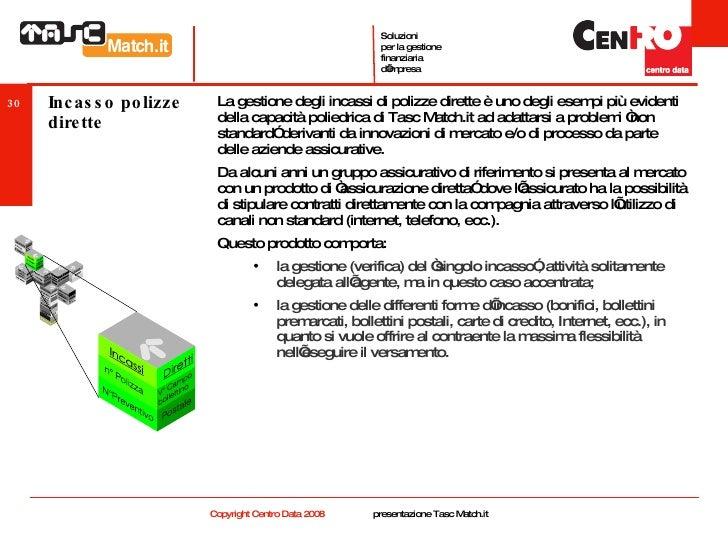 Incasso polizze dirette <ul><li>La gestione degli incassi di polizze dirette è uno degli esempi più evidenti della capacit...