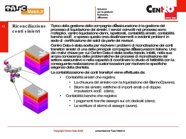 Riconciliazione conti sinistri <ul><li>Tipico della gestione delle compagnie d'assicurazione è la gestione del processo di...