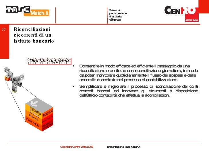 Riconciliazioni c/correnti di un istituto bancario <ul><ul><li>Consentire in modo efficace ed efficiente il passaggio da u...