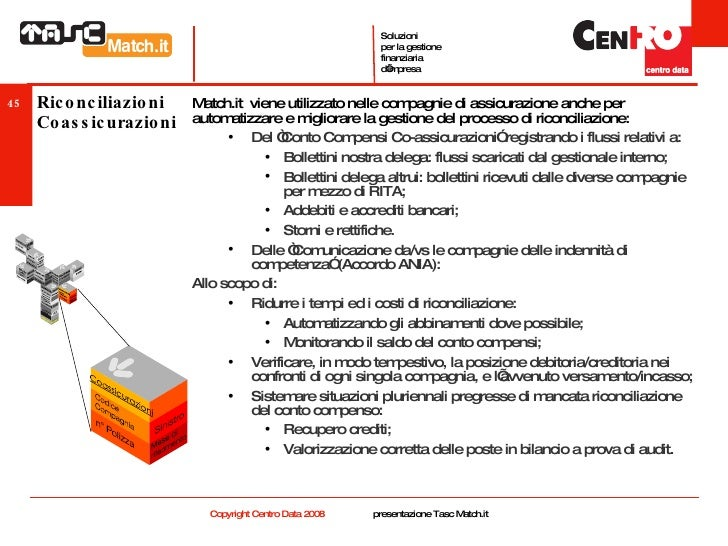 Riconciliazioni Coassicurazioni <ul><li>Match.it  viene utilizzato nelle compagnie di assicurazione anche per automatizzar...