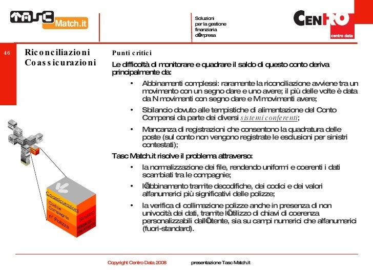 Riconciliazioni Coassicurazioni <ul><li>Punti critici </li></ul><ul><li>Le difficoltà di monitorare e quadrare il saldo di...