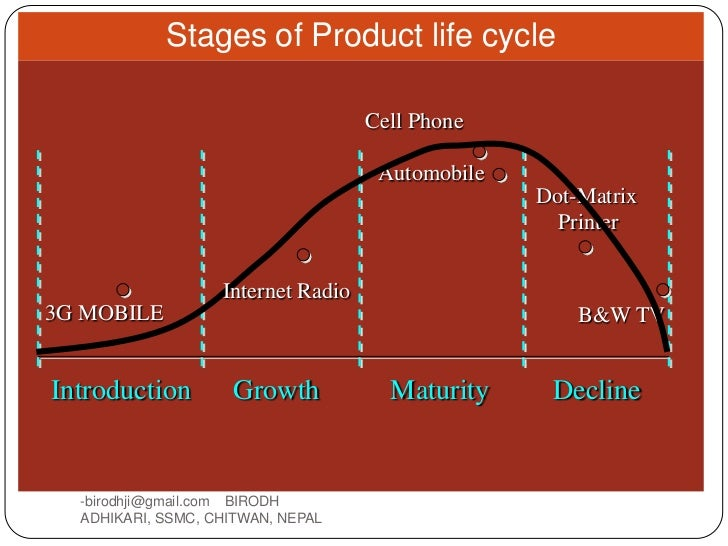 smart phone product life cycle Cea's recent ce product life cycle study explores consumer perceptions of product life cycles for several key categories, including flat panel televisions, smartphones and more.