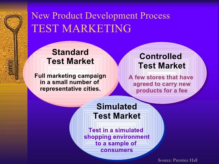 New product develop for Product design marketing