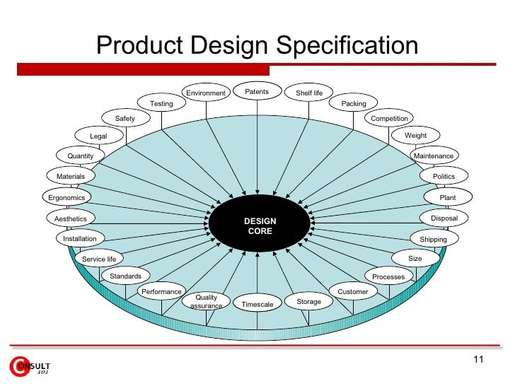 new product specification template - new product development