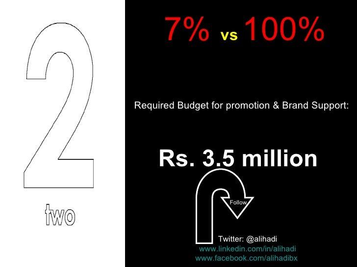 Required Budget for promotion & Brand Support: Rs. 3.5 million  7%  vs  100% Twitter: @alihadi www.linkedin.com/in/alihadi...