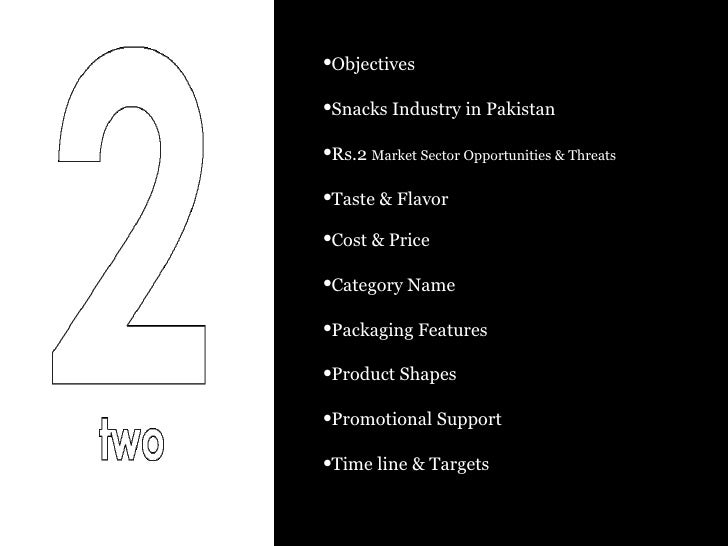 <ul><li>Time line & Targets </li></ul><ul><li>Promotional Support </li></ul><ul><li>Product Shapes </li></ul><ul><li>Packa...