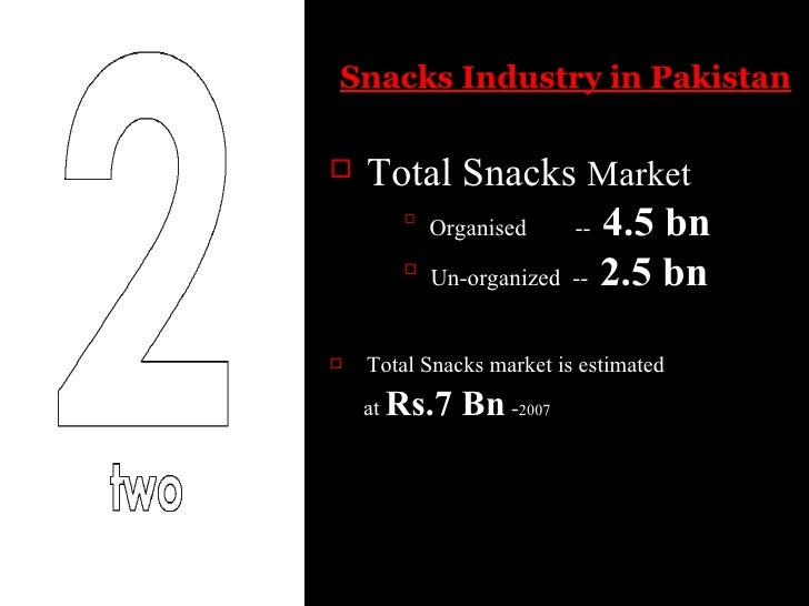 <ul><li>Total Snacks  Market </li></ul><ul><ul><ul><li>Organised   --  4.5 bn  </li></ul></ul></ul><ul><ul><ul><li>Un-orga...
