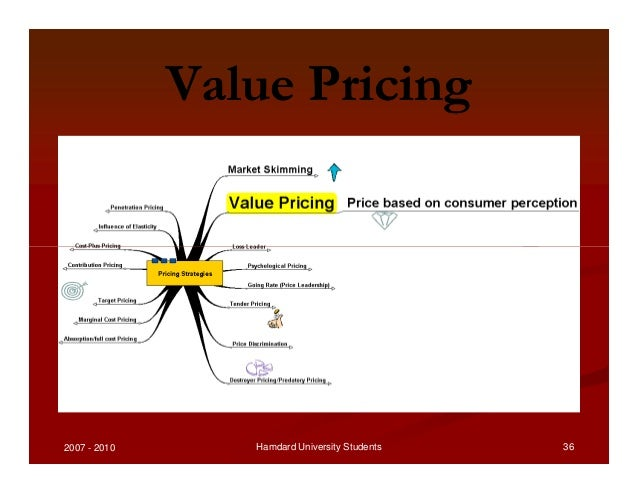 """product development and pricing strategies Pricing is one of the classic """"4 ps"""" of marketing (product, price, place, promotion) it's one of the key elements of every b2c strategy."""