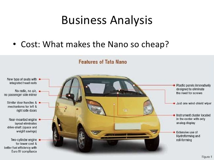tata nano case analysis In january 2008, india's largest automobile company, tata motors showcased its dream, the 'people's car' named nano, worth 1 lakh rupees the nano had been manufactured targeting the indian middle cla corporate environmental responsibility: a case on itc limited ibs cdc rss feed case title:.