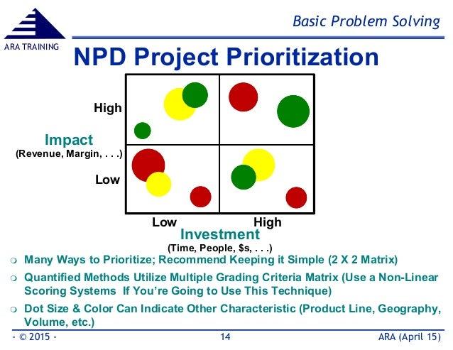 Basic Problem Solving ARA (April 15)- © 2015 - 14 ARA TRAINING NPD Project Prioritization  Many Ways to Prioritize; Recom...