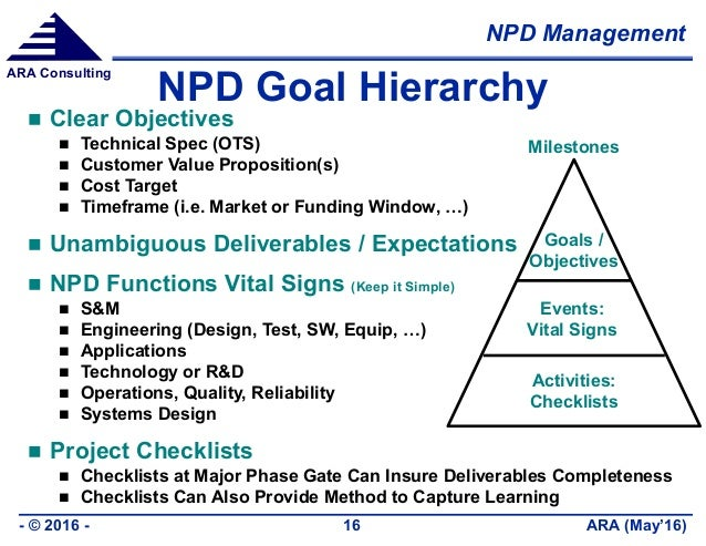 NPD Management ARA (May'16)- © 2016 - 16 ARA Consulting NPD Goal Hierarchy  Clear Objectives  Technical Spec (OTS)  Cus...