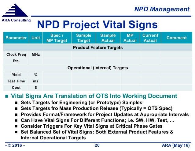 NPD Management ARA (May'16)- © 2016 - 20 ARA Consulting NPD Project Vital Signs Parameter Unit Spec / MP Target Sample Tar...