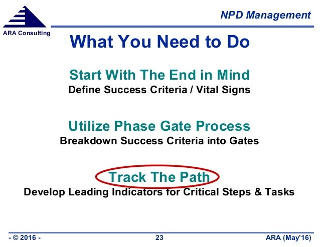 NPD Management ARA (May'16)- © 2016 - 23 ARA Consulting What You Need to Do Start With The End in Mind Define Success Crit...