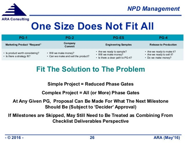 NPD Management ARA (May'16)- © 2016 - 26 ARA Consulting One Size Does Not Fit All Fit The Solution to The Problem Simple P...