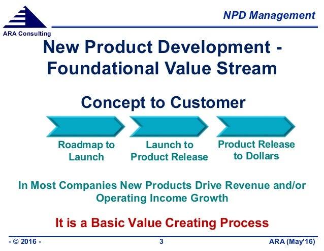 New Product Development Management Slide 3